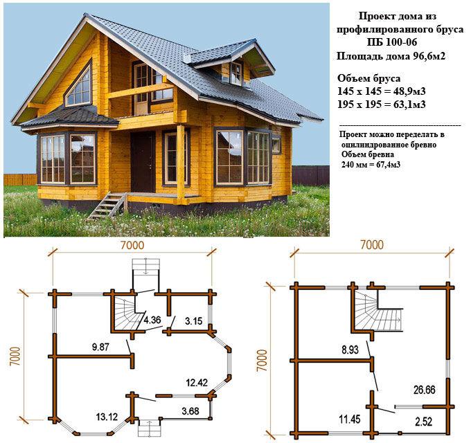 можно классифицировать строительство деревянного дома до 100 термобелье стоит хорошем